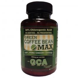 Green coffee działając